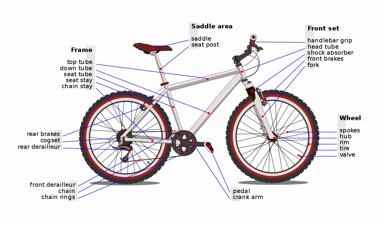 mountain bike technical terms